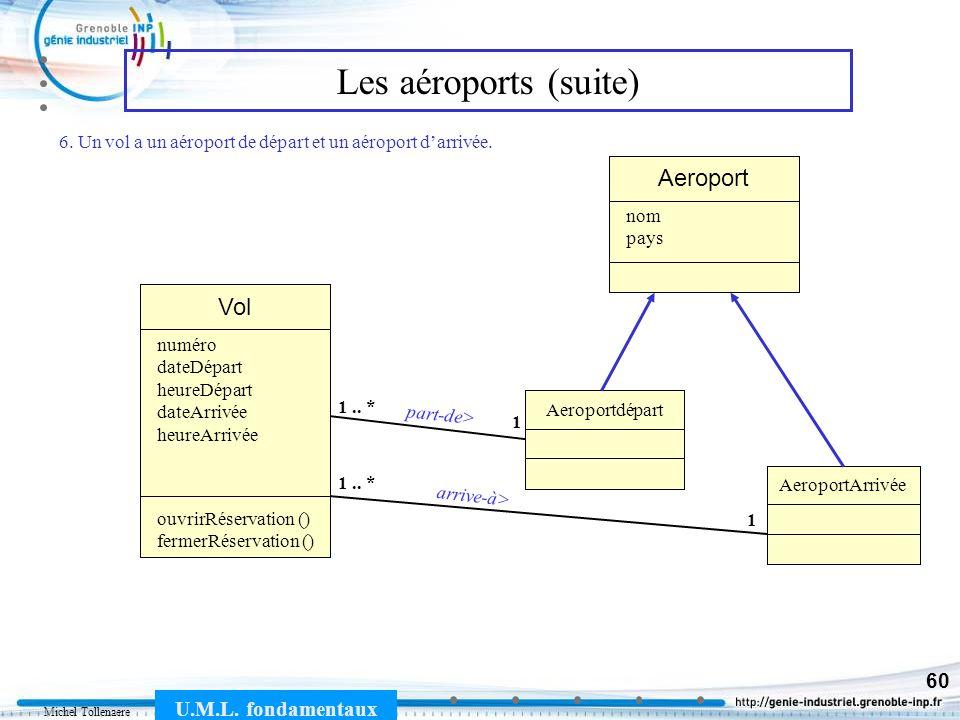 Les aéroports (suite) Aeroport Vol