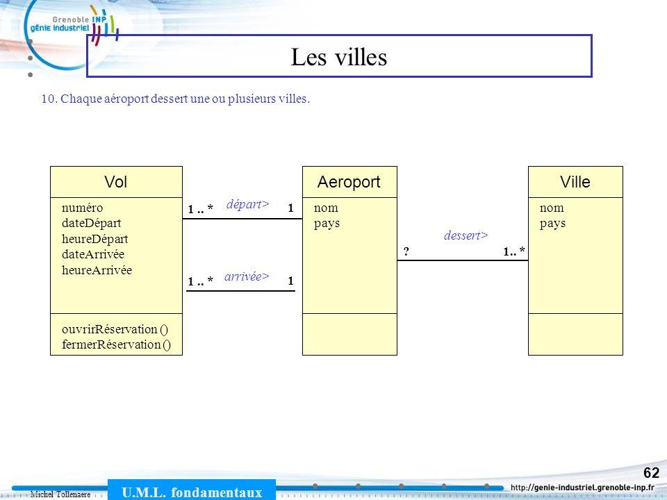 Les villes Vol Aeroport Ville