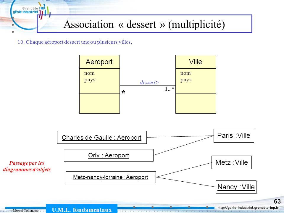 Association « dessert » (multiplicité)