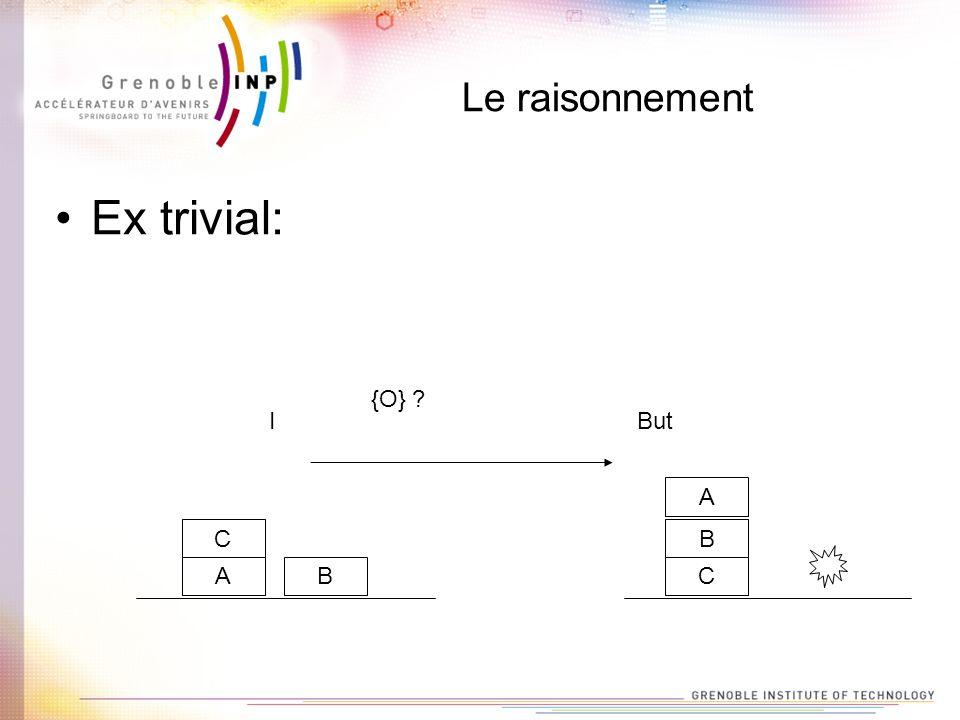 Le raisonnement Ex trivial: {O} I But A C B A B C
