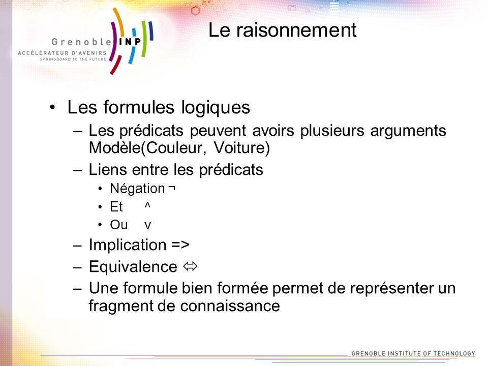 Le raisonnement Les formules logiques