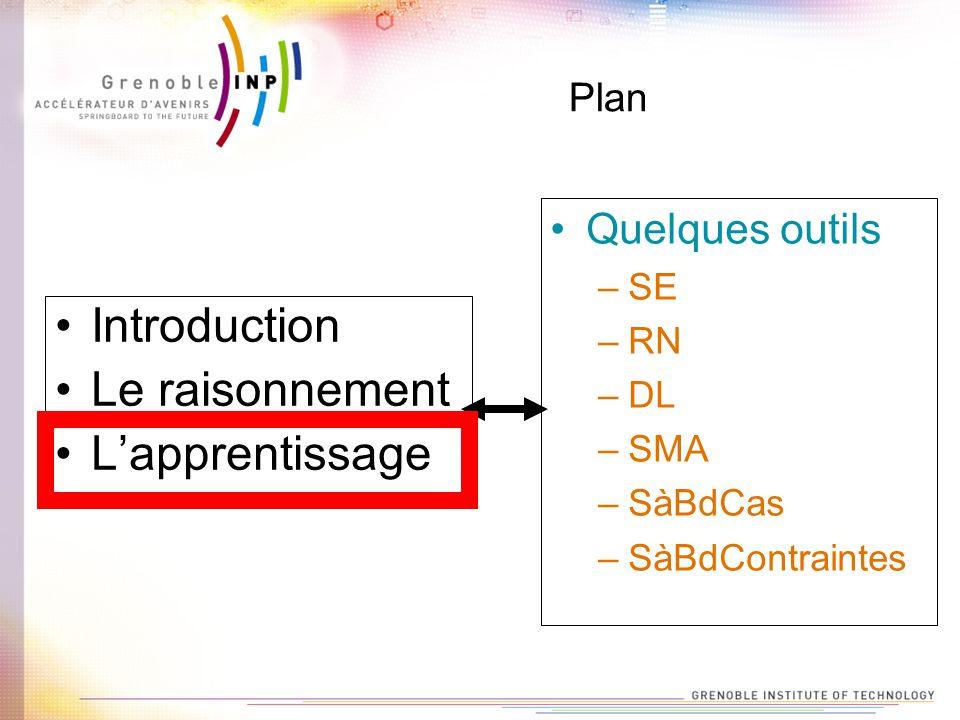 Introduction Le raisonnement L'apprentissage Quelques outils Plan SE