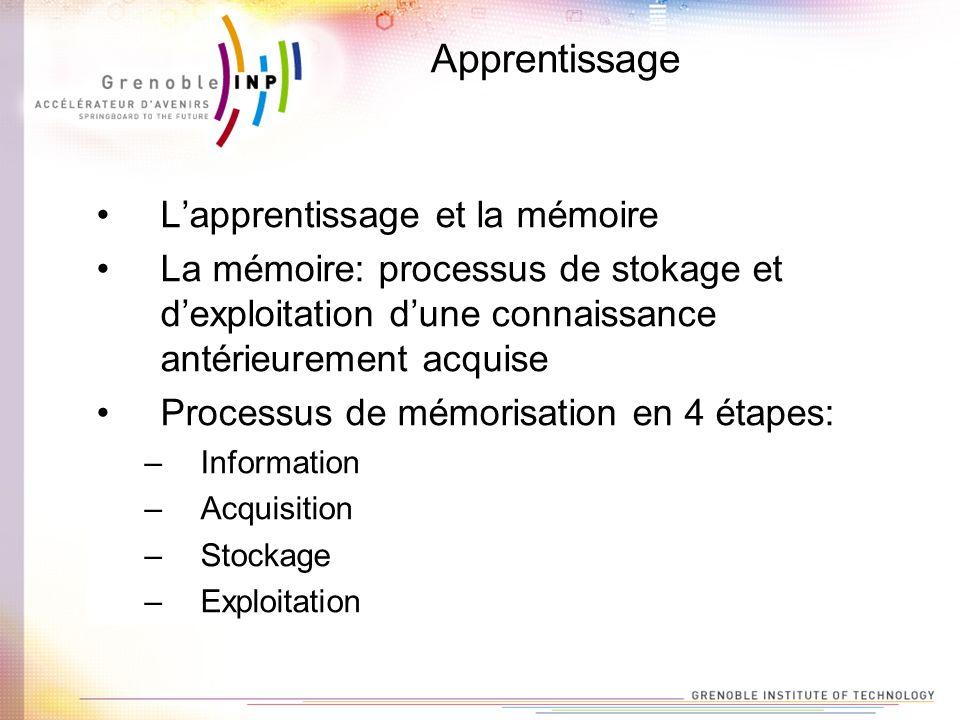 Apprentissage L'apprentissage et la mémoire
