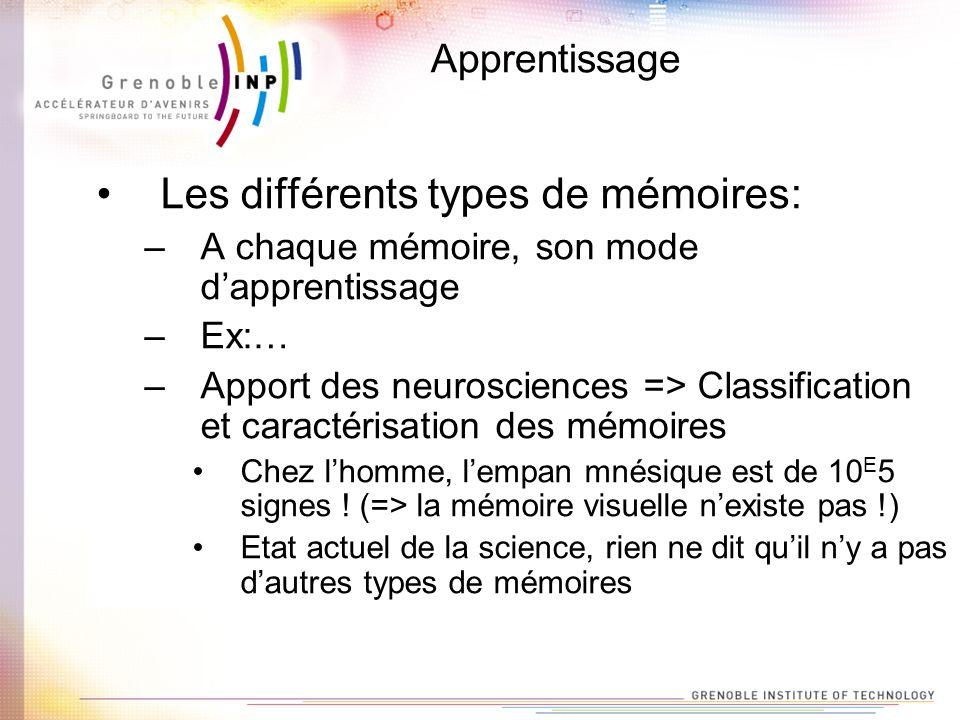 Les différents types de mémoires: