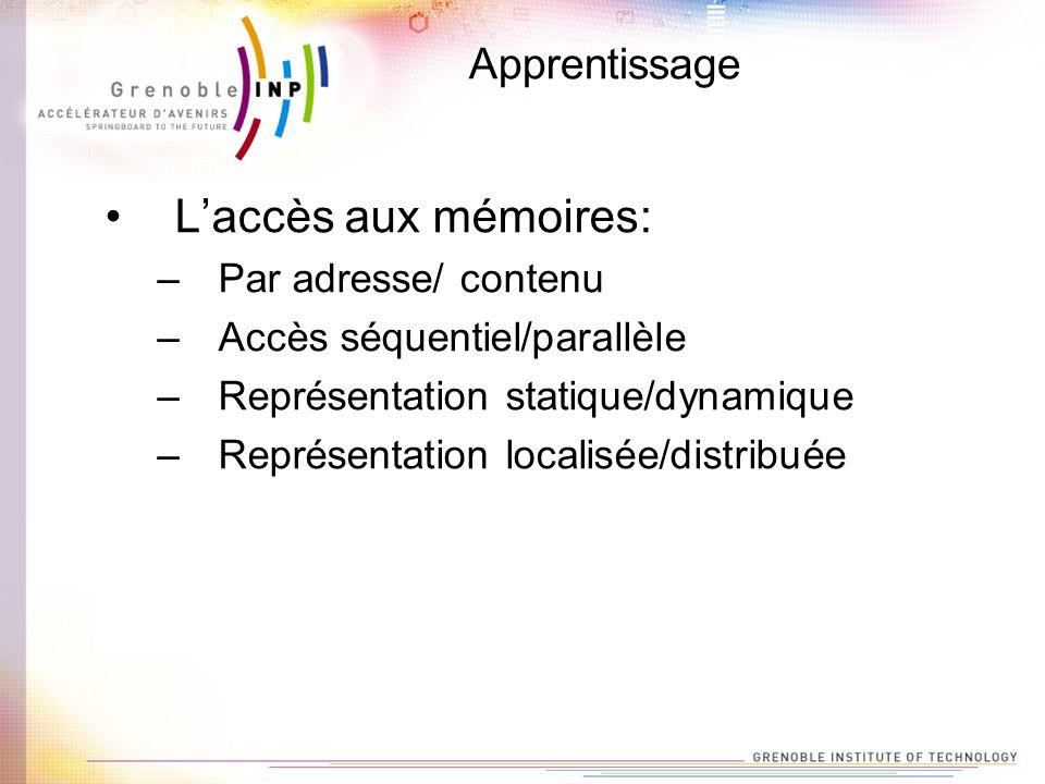 L'accès aux mémoires: Apprentissage Par adresse/ contenu
