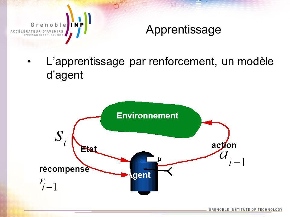 Apprentissage L'apprentissage par renforcement, un modèle d'agent