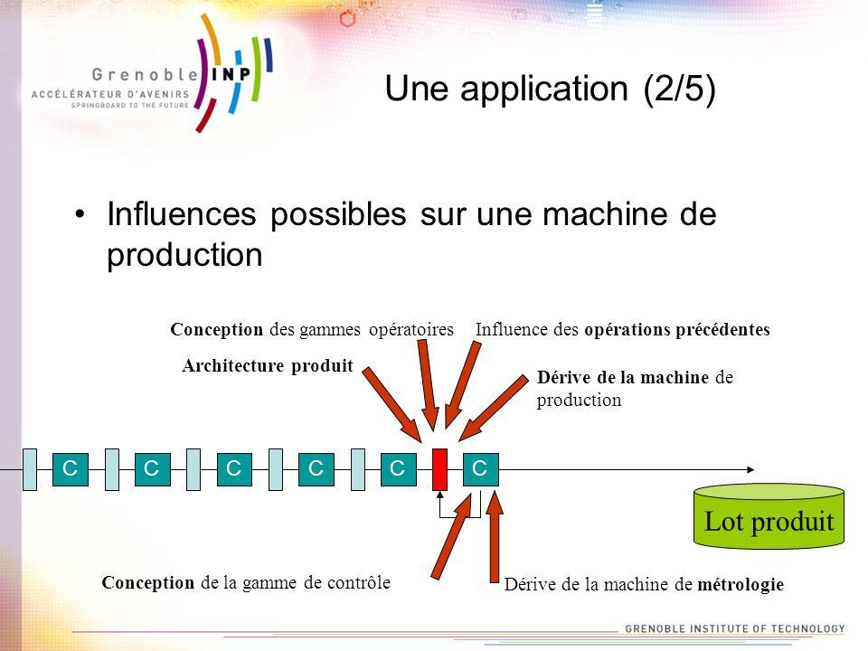 Une application (2/5) Influences possibles sur une machine de production. Conception des gammes opératoires.