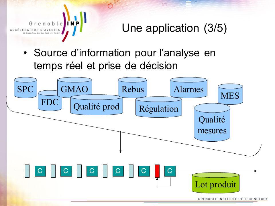 Une application (3/5) Source d'information pour l'analyse en temps réel et prise de décision. SPC.