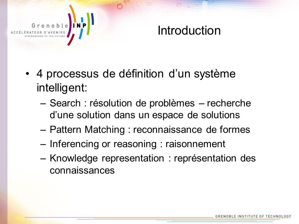 Introduction 4 processus de définition d'un système intelligent:
