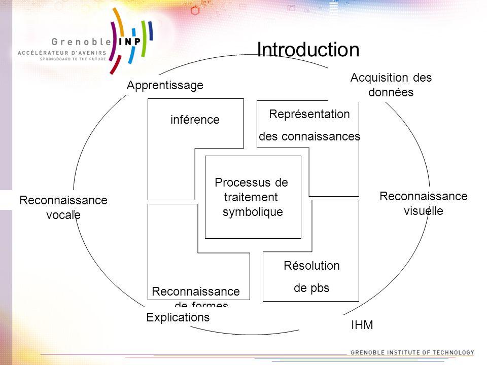 Introduction Acquisition des données Apprentissage Représentation