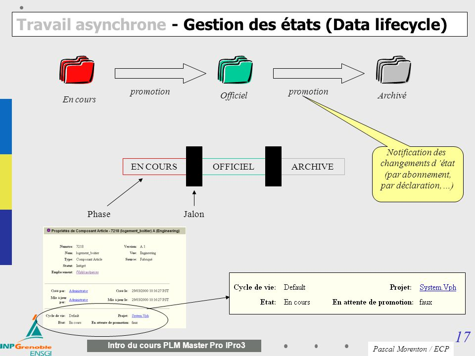 Travail asynchrone - Gestion des états (Data lifecycle)