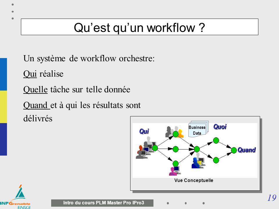 Qu'est qu'un workflow Un système de workflow orchestre: Qui réalise