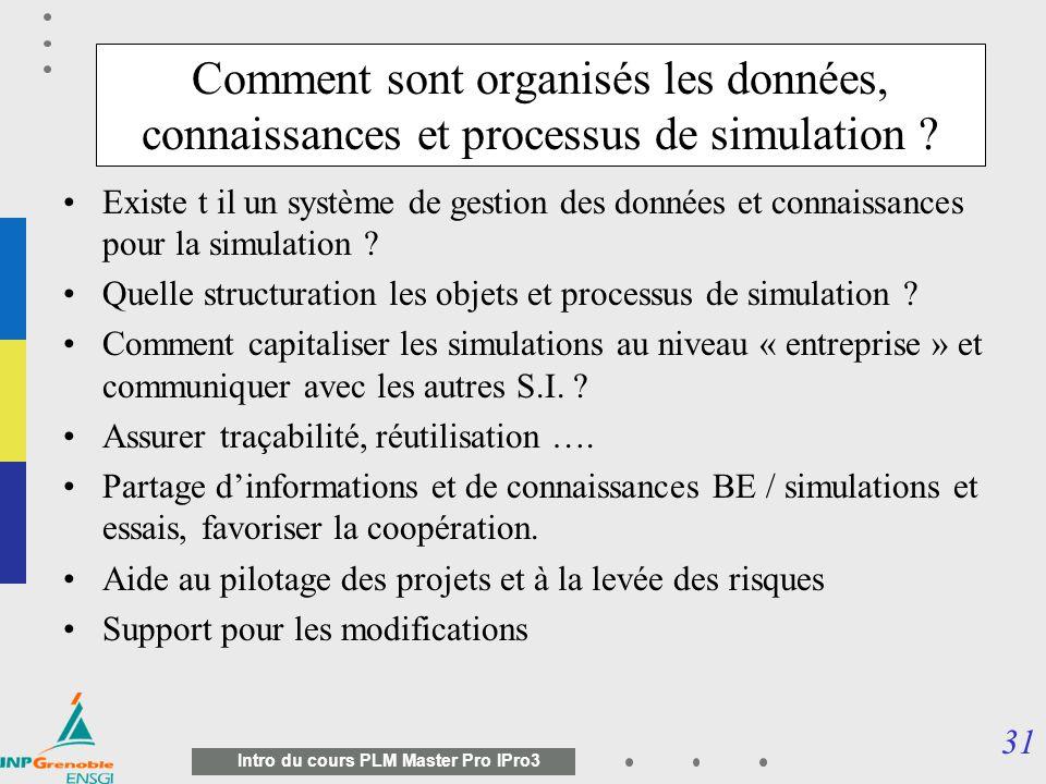 Comment sont organisés les données, connaissances et processus de simulation
