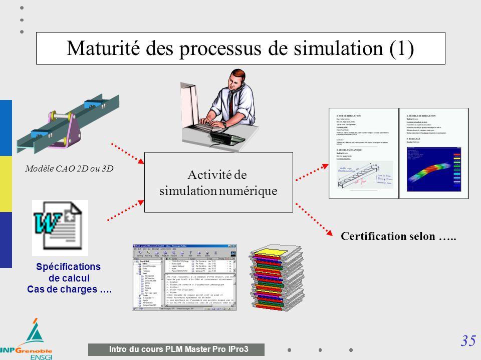 Maturité des processus de simulation (1)