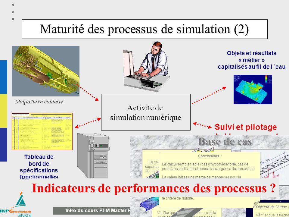 Maturité des processus de simulation (2)