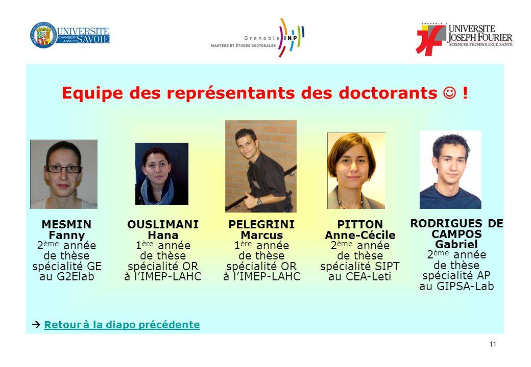Equipe des représentants des doctorants  !