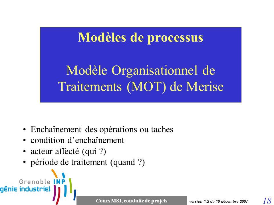 Modèles de processus Modèle Organisationnel de Traitements (MOT) de Merise