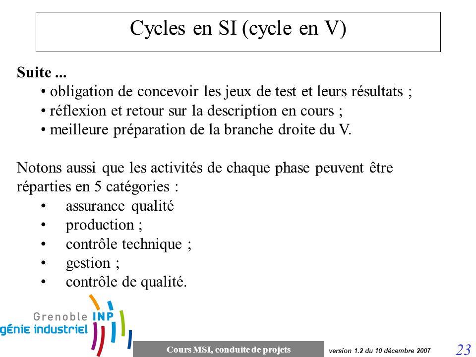 Cycles en SI (cycle en V)