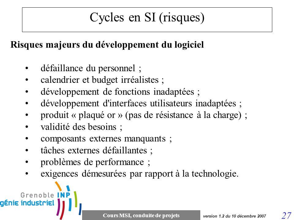 Cycles en SI (risques) Risques majeurs du développement du logiciel