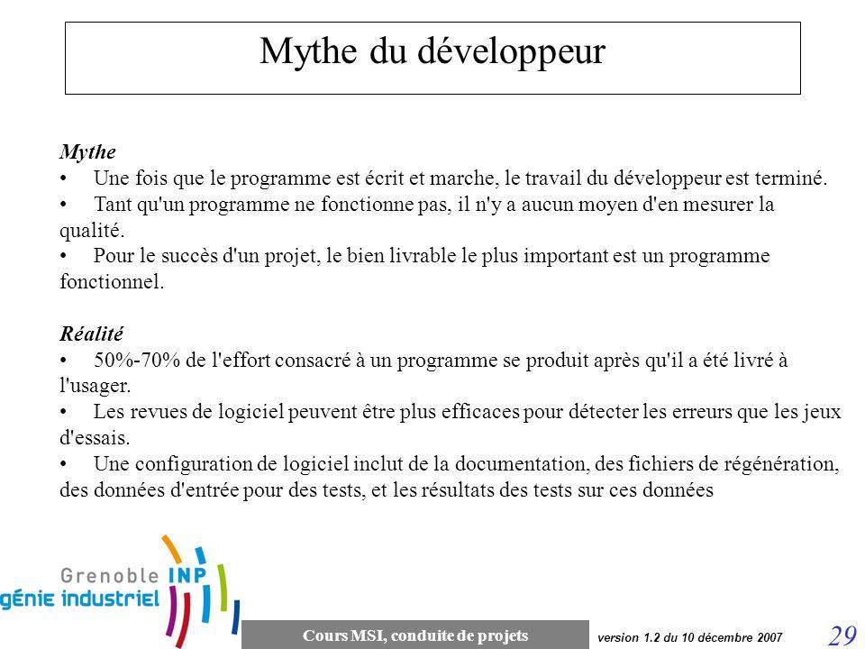 Mythe du développeur Mythe