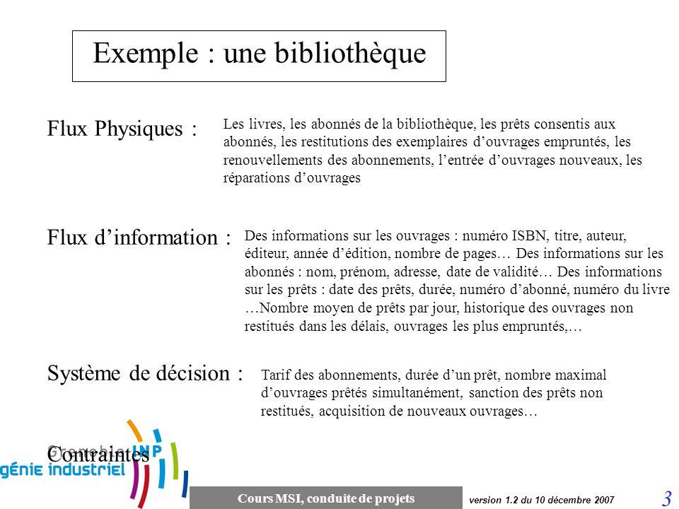 Exemple : une bibliothèque