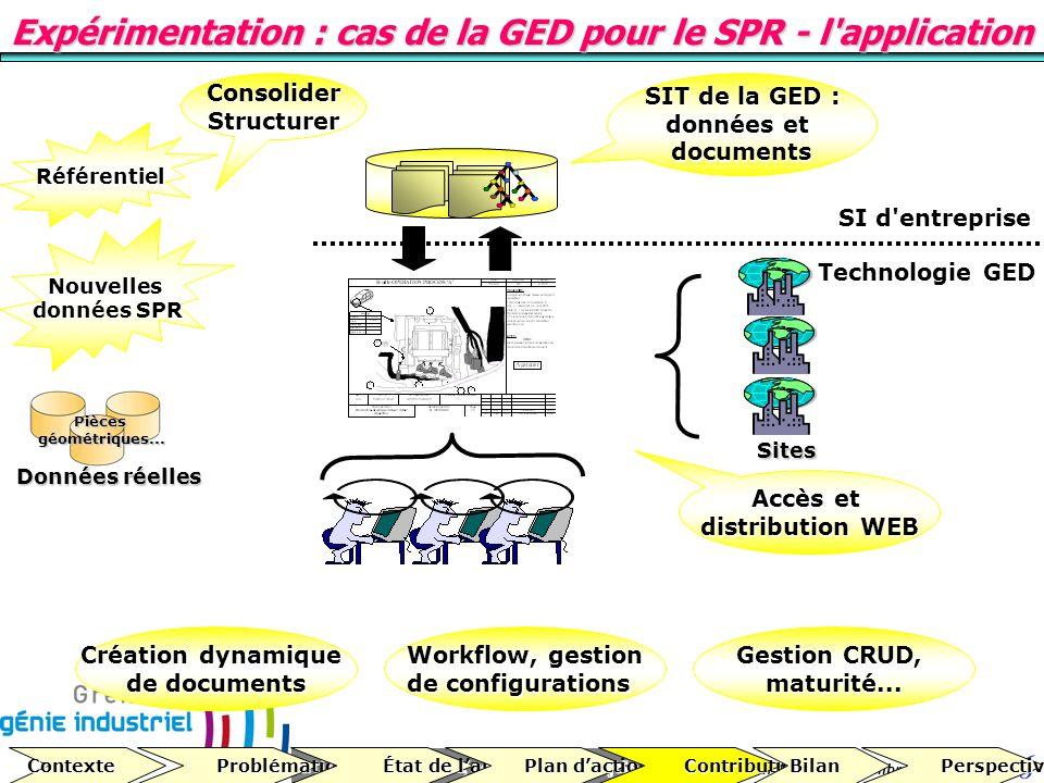Expérimentation : cas de la GED pour le SPR - l application