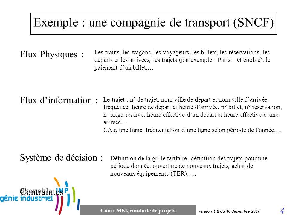 Exemple : une compagnie de transport (SNCF)
