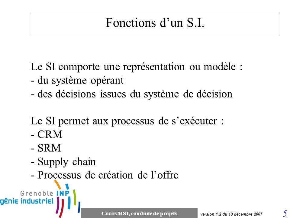 Fonctions d'un S.I. Le SI comporte une représentation ou modèle :