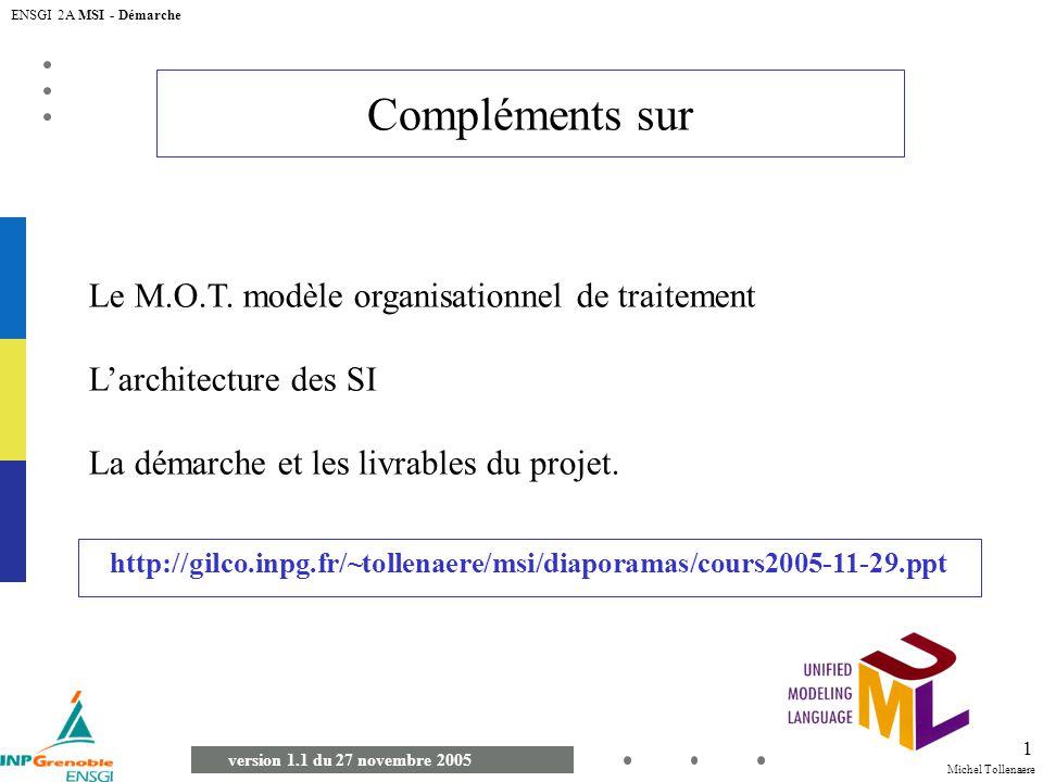 Compléments sur Le M.O.T. modèle organisationnel de traitement