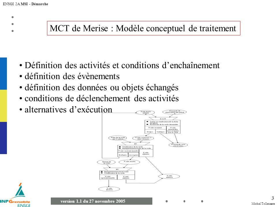 MCT de Merise : Modèle conceptuel de traitement