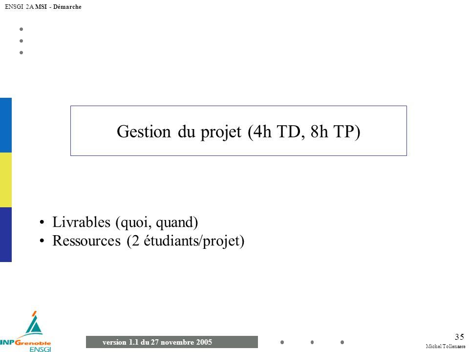 Gestion du projet (4h TD, 8h TP)
