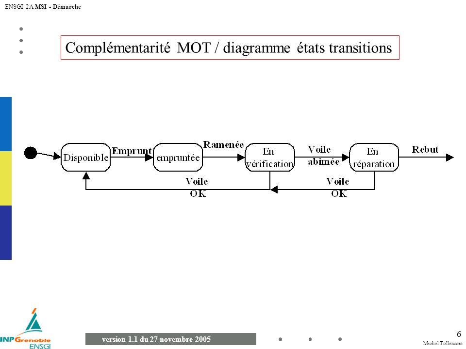 Complémentarité MOT / diagramme états transitions