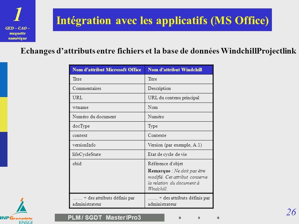 1 Intégration avec les applicatifs (MS Office)