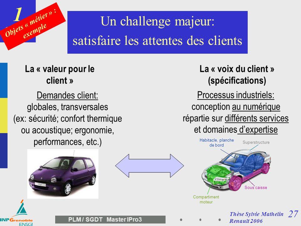 1 Un challenge majeur: satisfaire les attentes des clients
