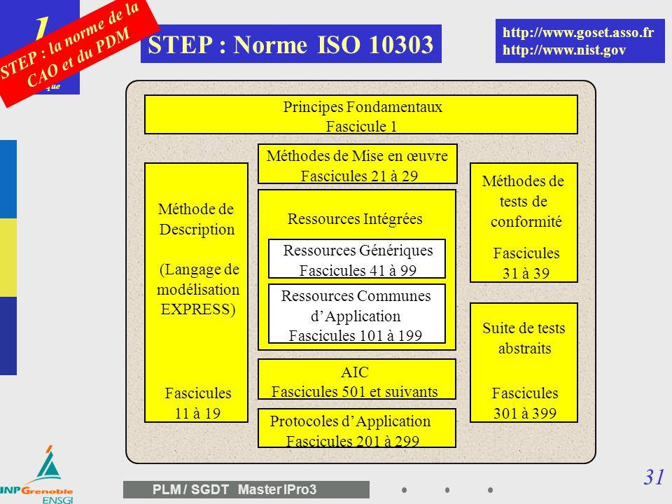 GED – CAO – maquette numérique STEP : la norme de la CAO et du PDM