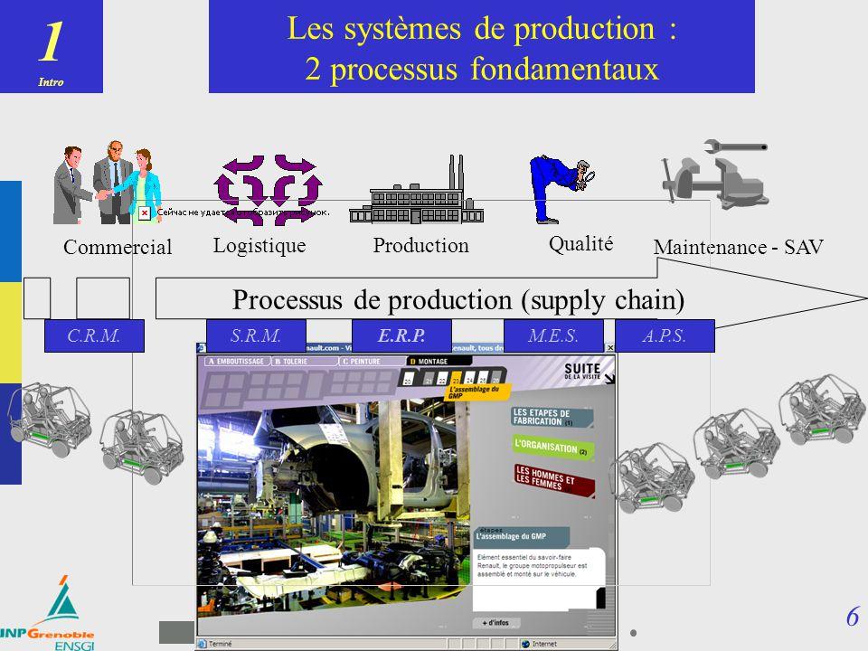 1 Les systèmes de production : 2 processus fondamentaux