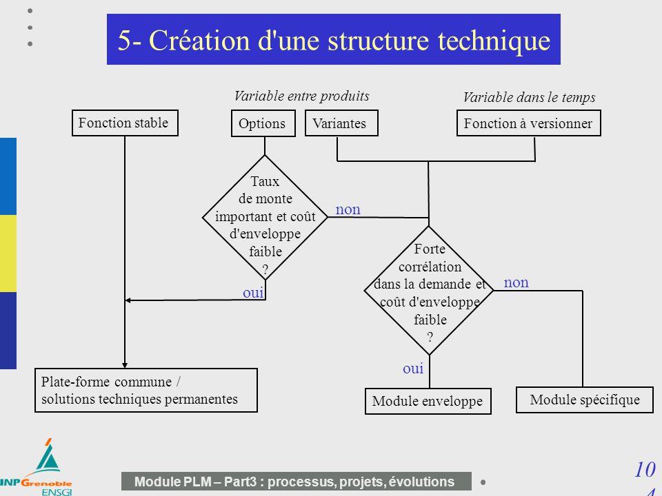 5- Création d une structure technique