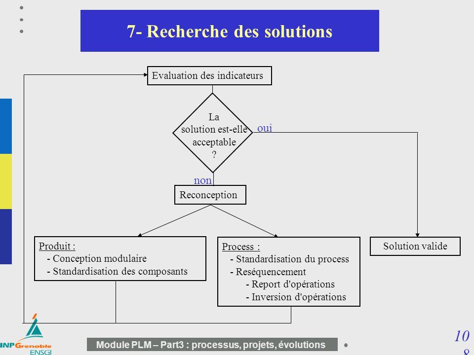 7- Recherche des solutions