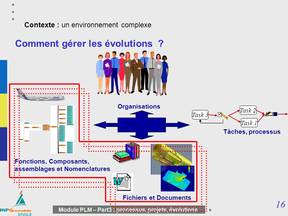 Contexte : un environnement complexe