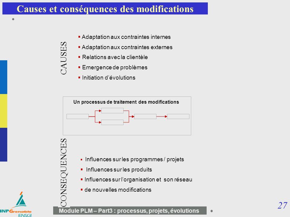 Causes et conséquences des modifications