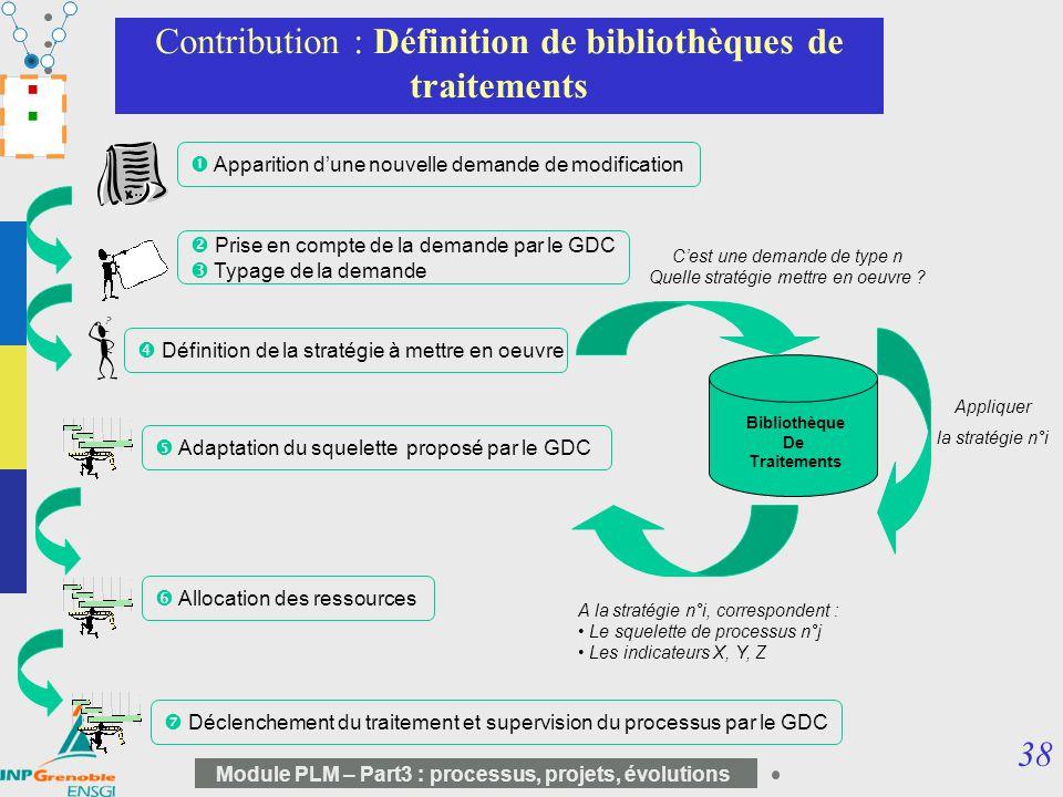 Contribution : Définition de bibliothèques de traitements