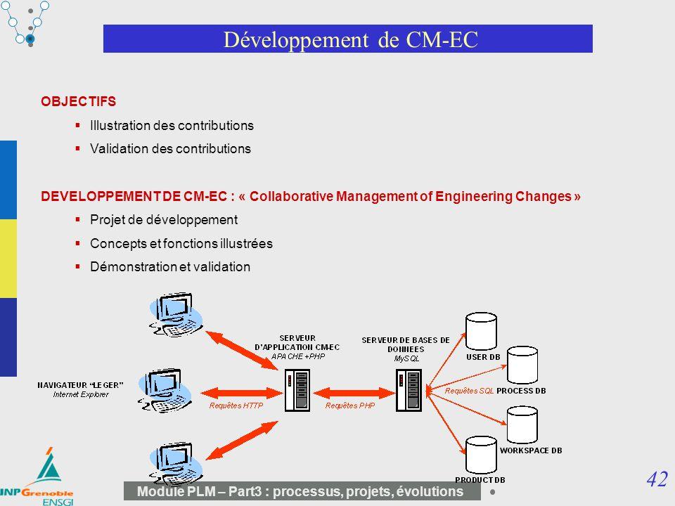 Développement de CM-EC