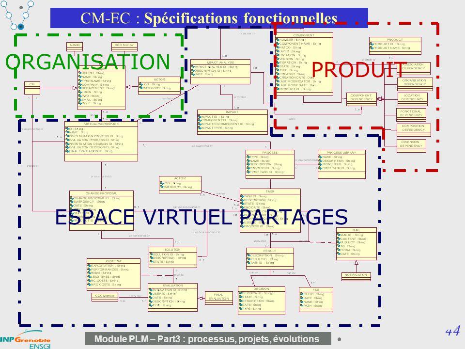 CM-EC : Spécifications fonctionnelles