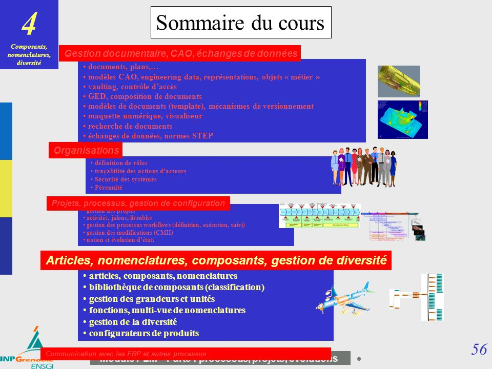 Composants, nomenclatures, diversité