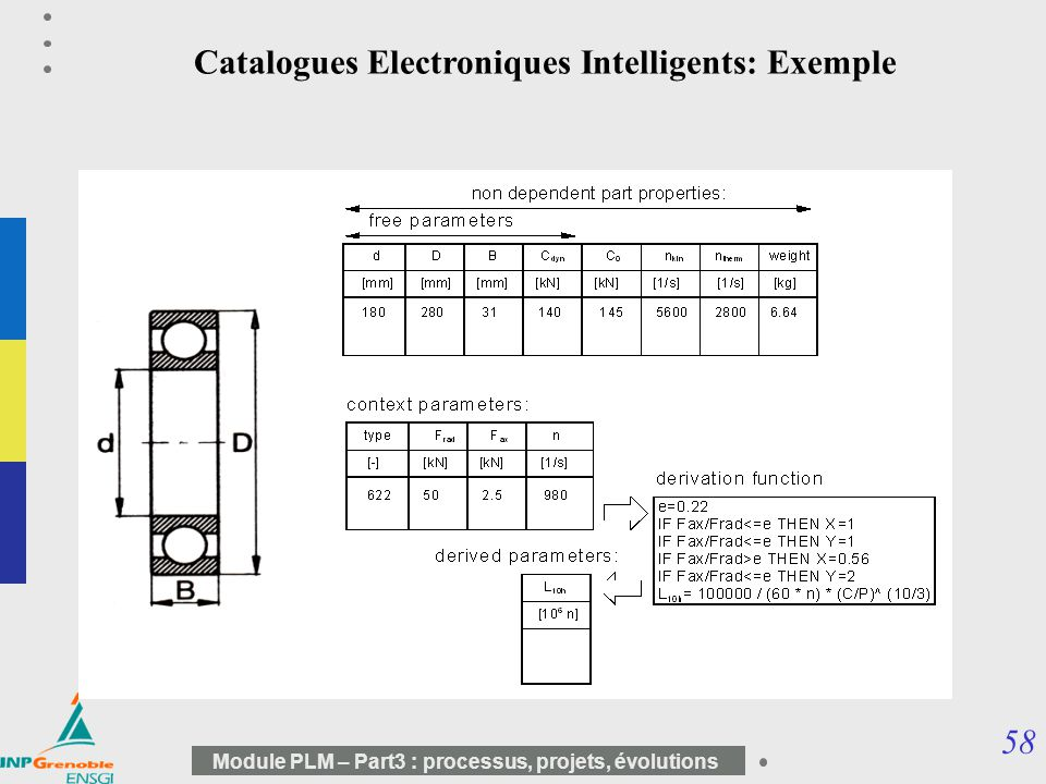Catalogues Electroniques Intelligents: Exemple