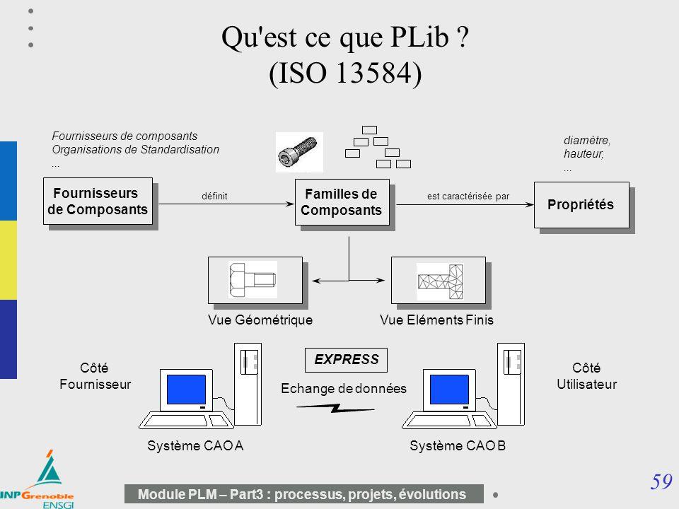 Qu est ce que PLib (ISO 13584) Fournisseurs de Composants