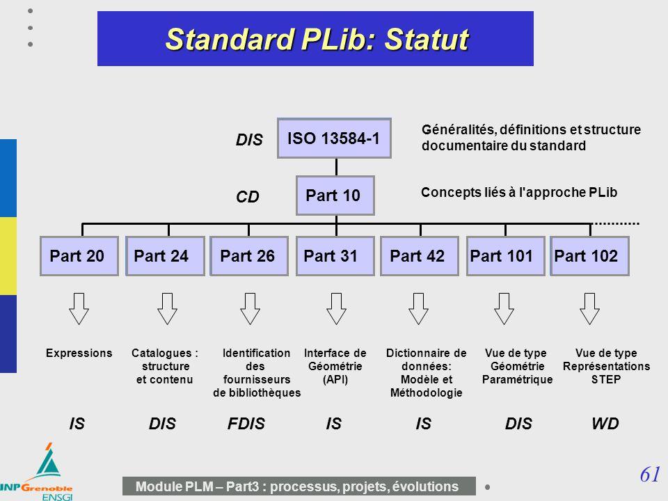 Concepts liés à l approche PLib