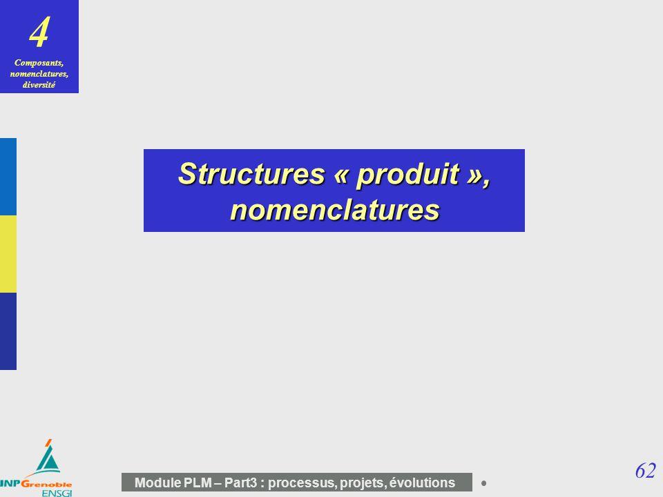 4 Structures « produit », nomenclatures