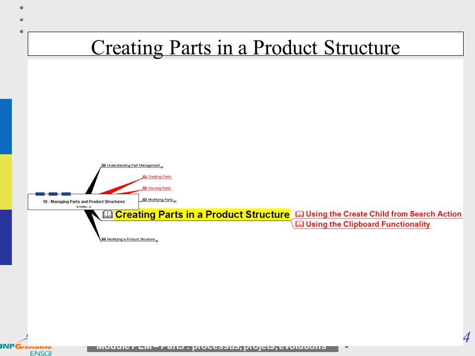 Creating Parts in a Product Structure