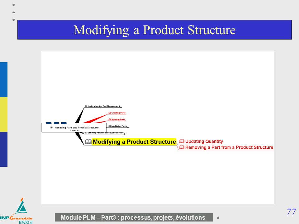 Modifying a Product Structure